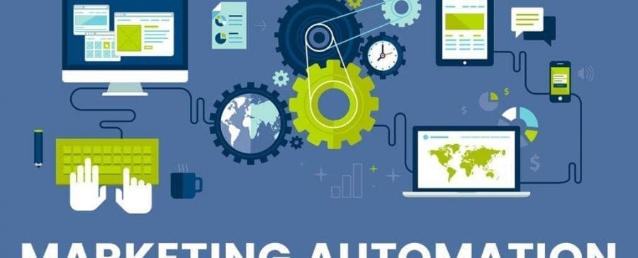 automatisation du marketing
