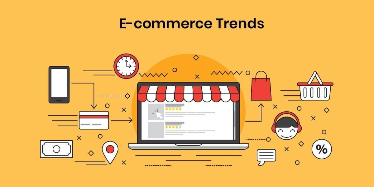 E-Commerce-Trends von 2020