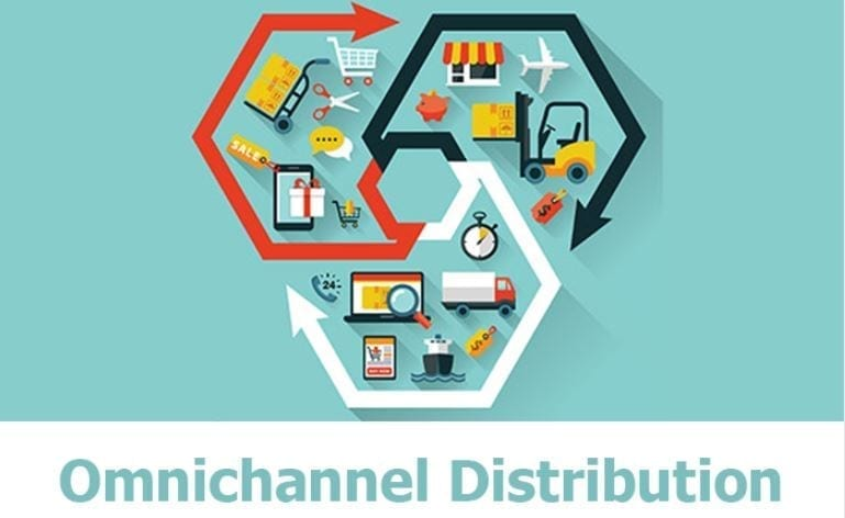 Distribution strategy and channel conflicts
