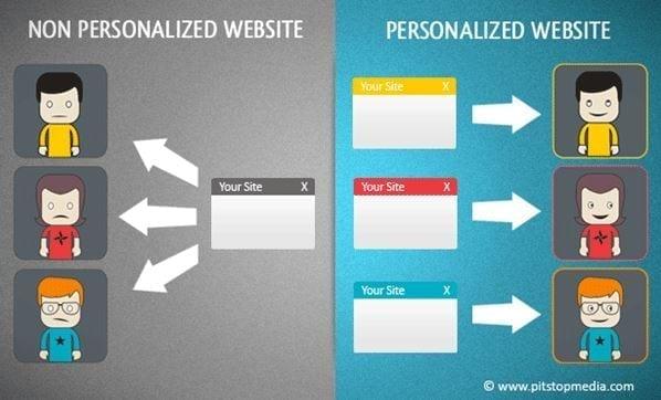 personnalisation de la boutique en ligne